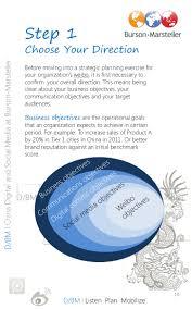 100 social media communication plan template marketing manager