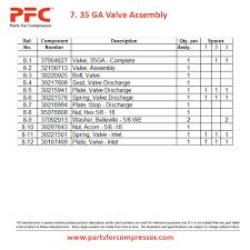 11 7 35 ga assemblée valve pour ingersoll rand type 30 modčle