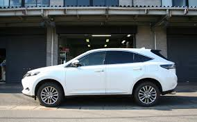 harrier lexus 2007 comparison toyota harrier 2015 vs honda cr v 2015 suv drive