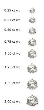 diamond stud sizes resultado de imagem para different names of diamonds stones