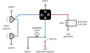 100 mg midget wiring diagram triumph 2 speed wiper wiring