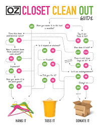 Cleaning Closet Ideas Great Fall Closet Clean Out Guide For Purging Unworn Summer