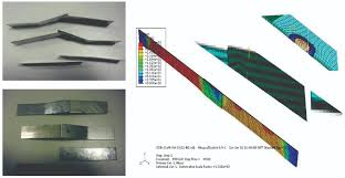 strength based numerical approach constitutive material prediction