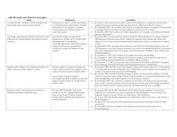 Resume Mechanical Engineering Resume Objective Examples Call Center Examples Of Resumes Resume