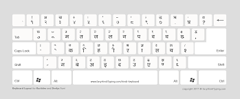 3 free hindi keyboard to download kurti dev and delvys font