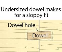 drill dead on dowel joints
