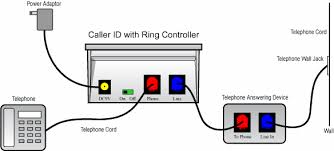 home phone wiring diagram using cat5 cable home wiring and