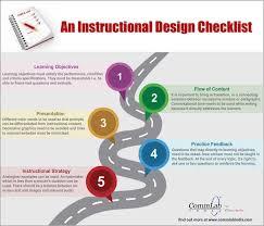 design criteria questions an instructional design checklist an infographic
