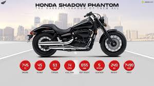Honda Phantom 2013 Honda Phantom Image 58