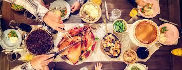 10 useful thanksgiving travel tips for 2017 farm bureau