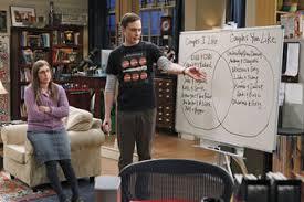 Sheldon Cooper Halloween Costume Holographic Excitation Big Bang Theory Wiki Fandom