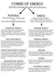 energy mrs richardsons class forms of worksheet 3rd vawebs
