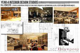 best interior design training requirements home design furniture