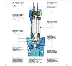 sulzer sewage pump wiring diagram sewage pump motor sewage pump