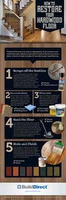 how to restore your hardwood floor infographic
