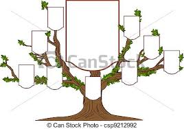 blank family tree clipart clipart collection blank family tree