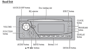 solved need wiring diagram for pioneer deh p47dh fixya