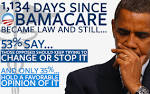 Obamacare: Abomination or Obamanation? | The Conservative Patriot