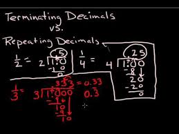 terminating and repeating decimals youtube