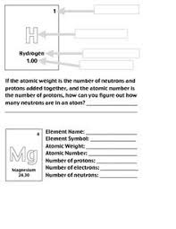 periodic table worksheet for middle kate s science classroom cafe periodic table worksheets and shorts