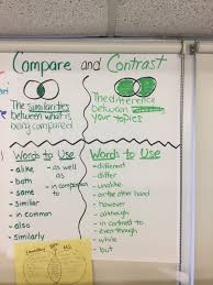 Comparison And Contrast Essays Examples Informative Explanatory Writing Writers Workshop Anchor Chart