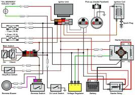 hyundai electric golf cart wiring diagram the best wiring