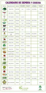 germina la florida calendario de siembra y cosecha para sembrar