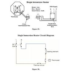 choose the right thermostat u2013 thermostat selection guide cadet