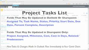 sharepoint project management template 2010 youtube