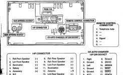 bayliner capri wiring diagram bayliner schematics wiring diagrams