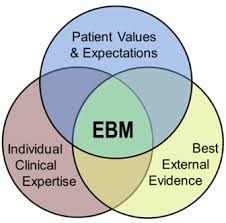 introduction to ebm evidence based medicine subject guides at