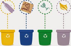 imagenes animadas sobre el reciclaje tipos de reciclaje