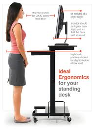 Desk Height Ergonomics Standing Desk Ergonomics Ikea Hack