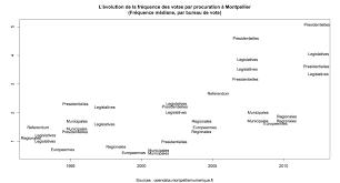 bureau de vote nantes bureau de vote nantes luxeun homme deux voix le vote par procuration