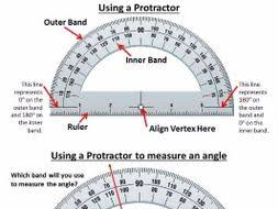 using a protractor guiding worksheet by gottaluvitcreations