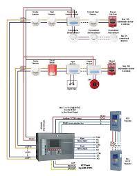 medical gas alarm panel wiring diagram diagram wiring diagrams