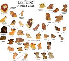 the lion king clipart lion family pencil and in color the lion