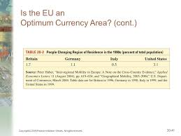 optimum currency areas and the european experience ppt video