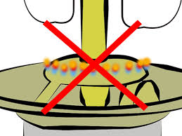 lighting a coleman lantern how to light a liquid fuel lantern 10 steps with pictures