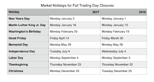 Market Holidays Stock Market Schedule For 2017 And 2018 Option