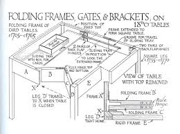 Fold Up Table Hinges Another Way To Fold A Table Popular Woodworking Magazine