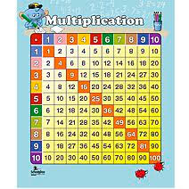 Multiplication Tables Pdf by Schoolplus Teaching Resources Exercises And Educational Games