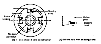 kbreee shaded pole induction motor