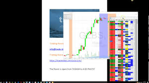 Best Live Trading Room by Trade Living Top10binaryncupm Cf