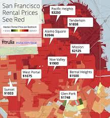 average rent price jake s streets of san francisco world san francisco rental prices