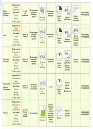 plan de nettoyage cuisine collective haccp et sécurité sanitaire des aliments pdf