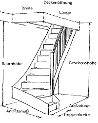 vario treppen treppen rechner treppen bausatz do it yourself