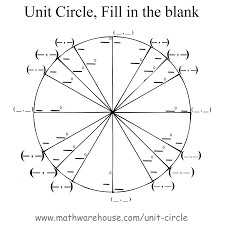 Unit Graph And Formula For The Unit Circle As A Function Of Sine And Cosine