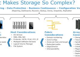 storage emc vmax storage reclamation using cli amazing emc