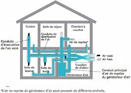 schema electrique cuisine plan electrique salle de bain inspirational salle de bains de votre